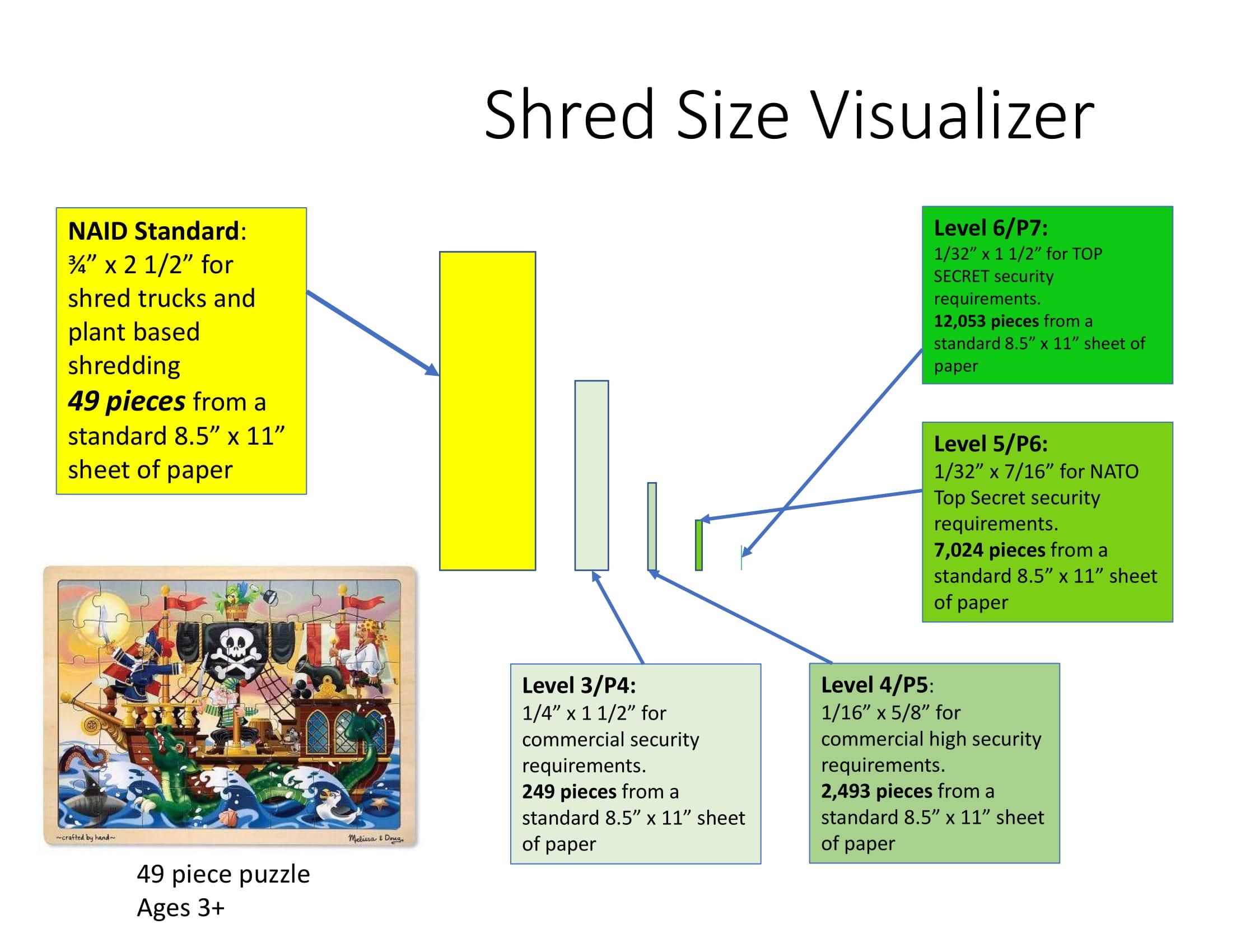 shred size visualizer